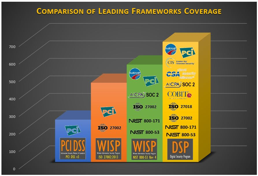 digital-security-program-product-comparison.jpg