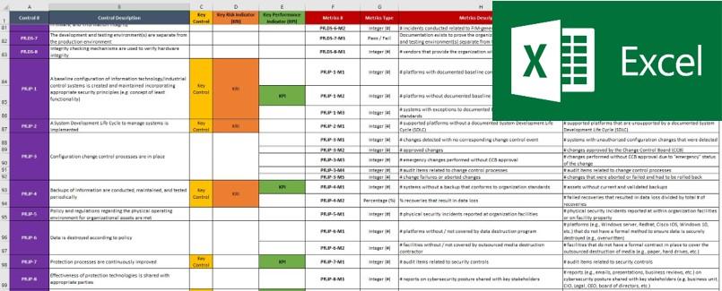 Example Kpis Kris Key Controls Excel