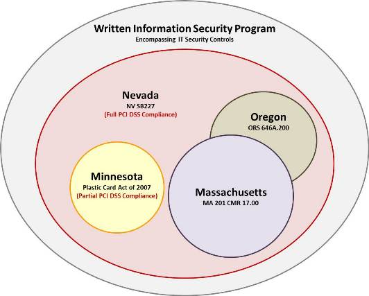 graphic-state-information-security-law.jpg