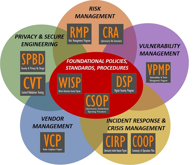 product-selection-2018.2-cybersecurity-program-products.jpg