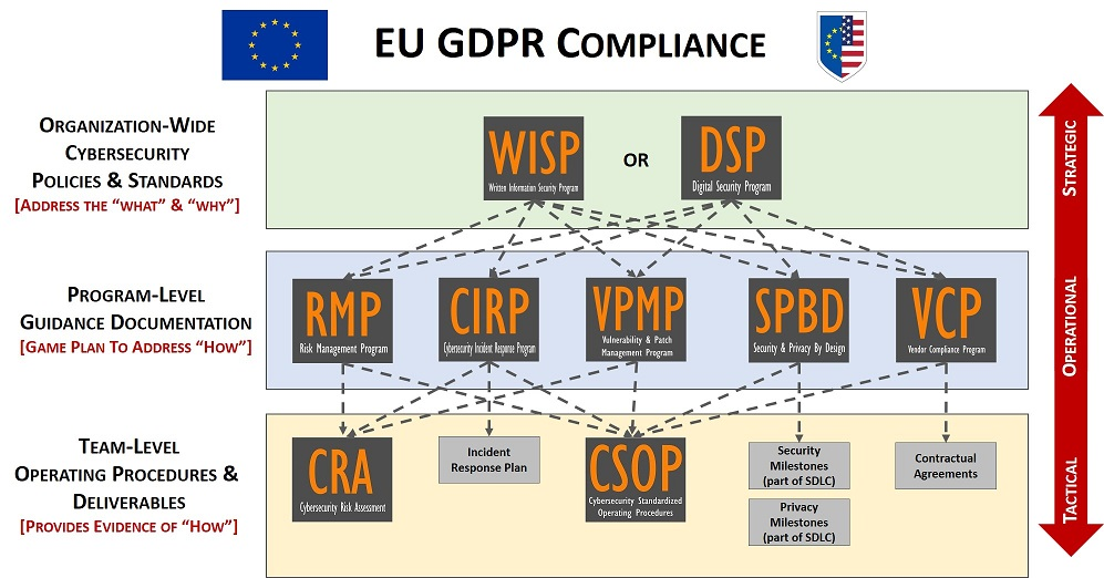product-selection-eu-gdpr-2018.2.jpg